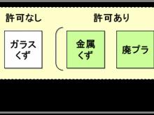 shuruiigai1024x278