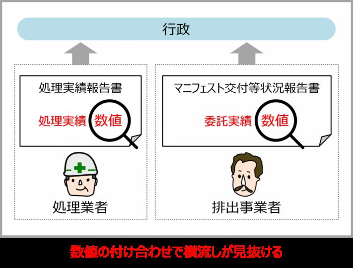 yokonagashi_minuku_haikibutsu-1024x778